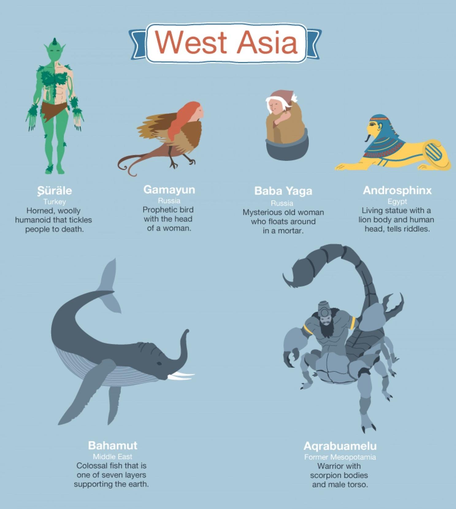 Zapadna Azija