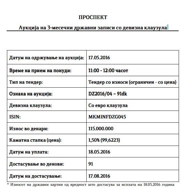 zadolzuvnaje-17.05