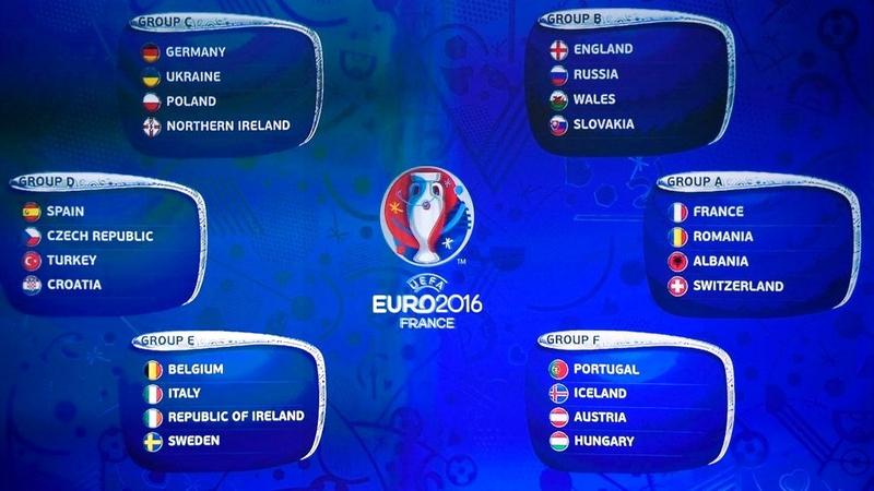 Европско првенство-Групна фаза