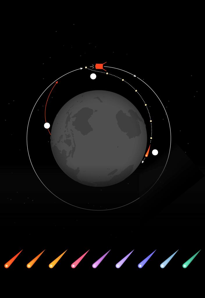 Artificial_meteors